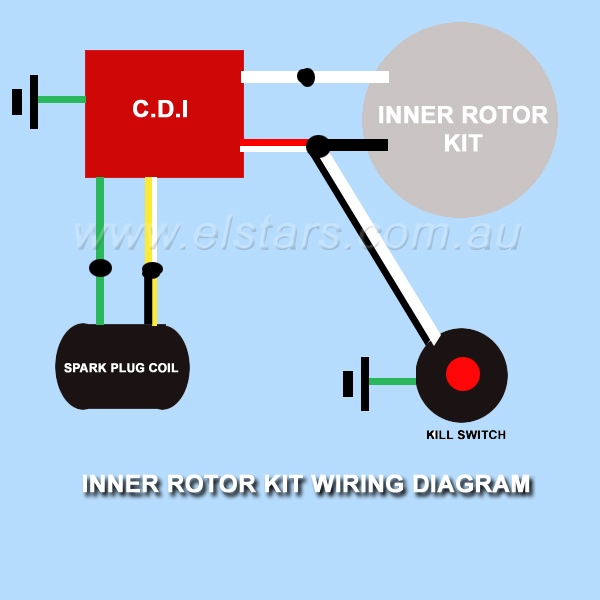 rk in_02 inner rotor kit, high hp inc lightened oil sling [rk in] $79 00 inner rotor kit wiring diagram at bakdesigns.co